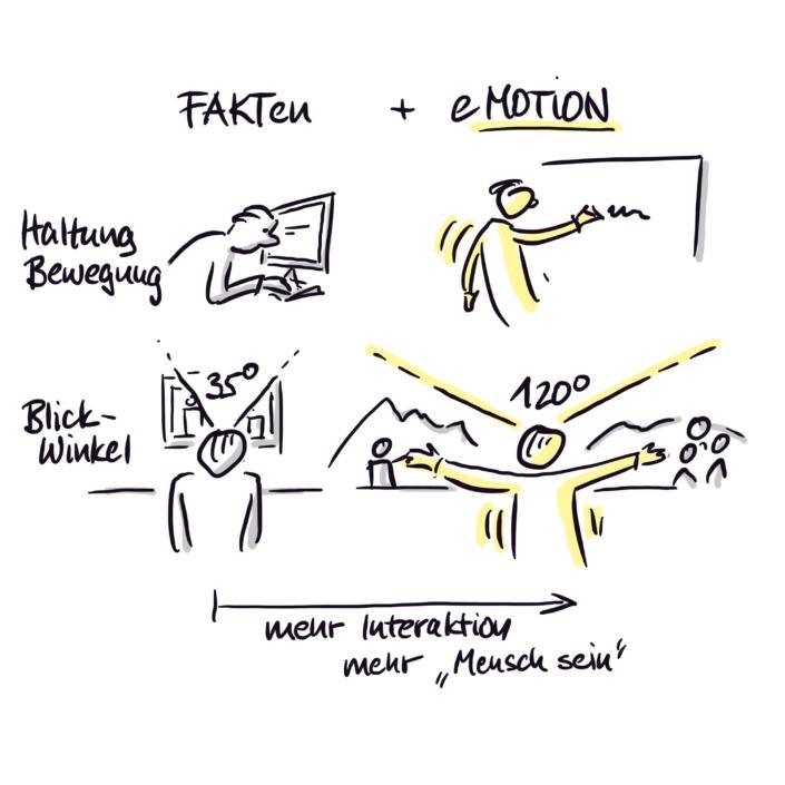 Buchvisualisierung für Online-Meetings
